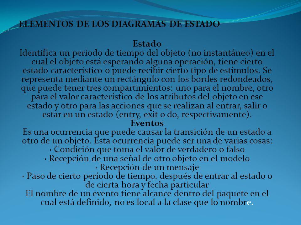 ELEMENTOS DE LOS DIAGRAMAS DE ESTADO