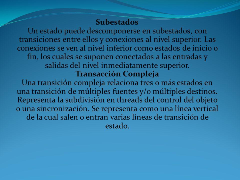 Subestados Un estado puede descomponerse en subestados, con transiciones entre ellos y conexiones al nivel superior.