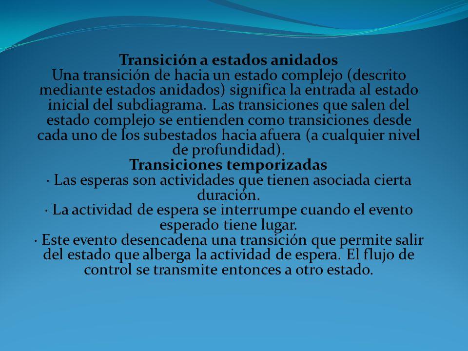 Transición a estados anidados Una transición de hacia un estado complejo (descrito mediante estados anidados) significa la entrada al estado inicial del subdiagrama.