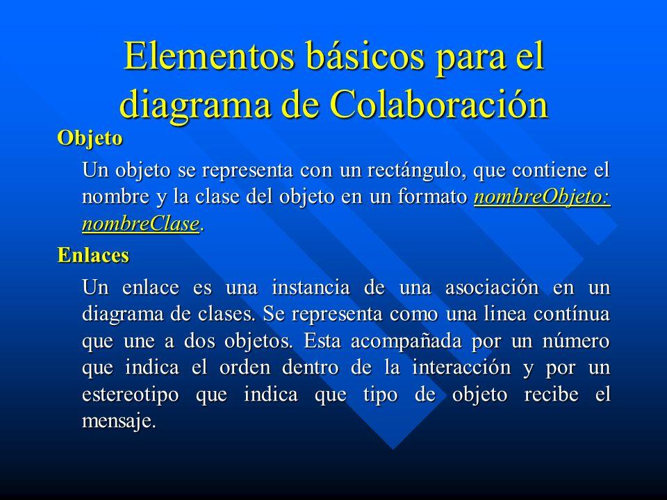 Elementos básicos para el diagrama de Colaboración