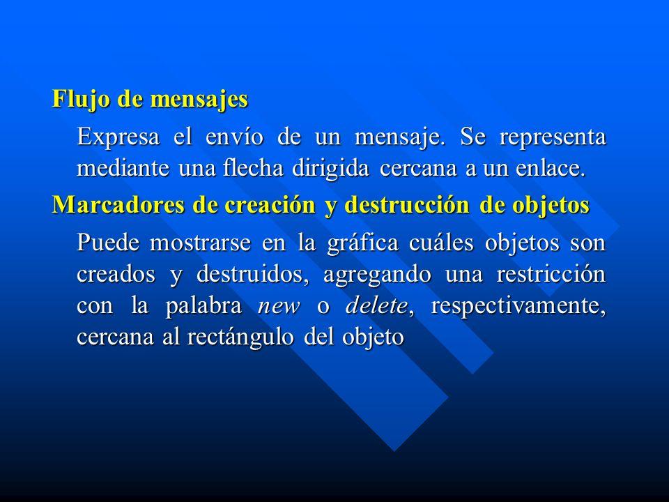 Flujo de mensajes Expresa el envío de un mensaje. Se representa mediante una flecha dirigida cercana a un enlace.
