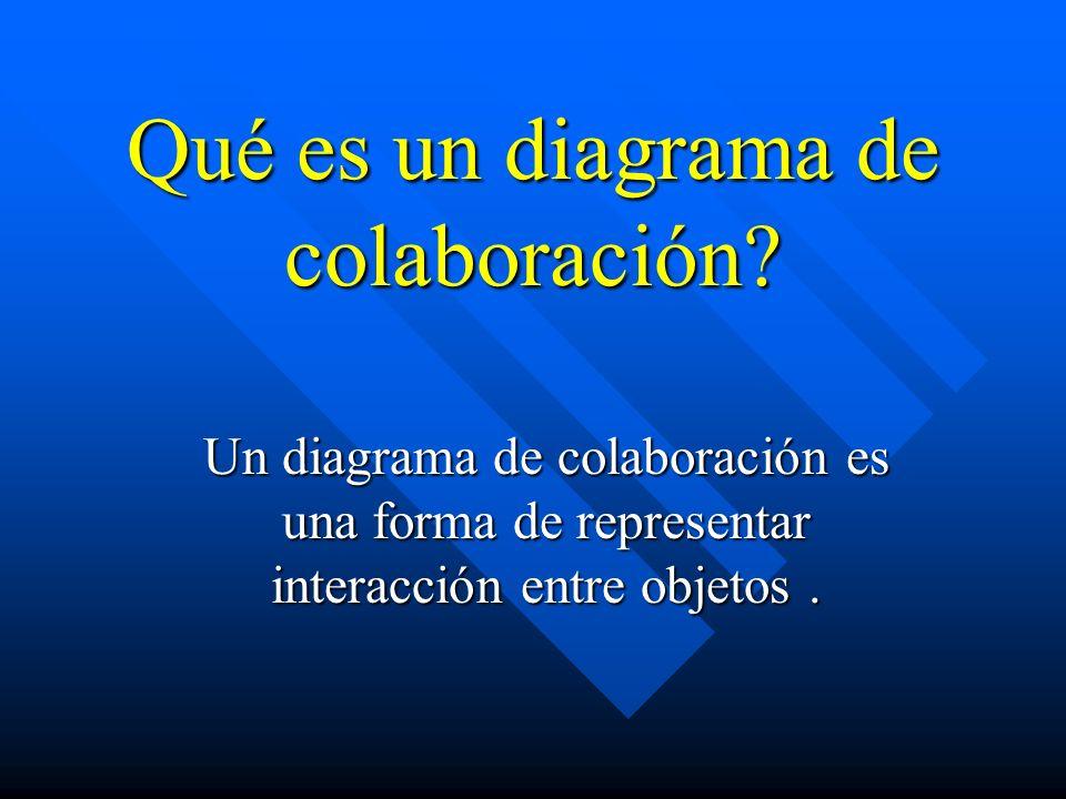 Qué es un diagrama de colaboración