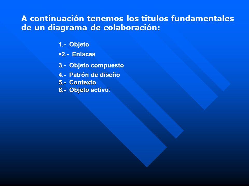 A continuación tenemos los titulos fundamentales de un diagrama de colaboración: