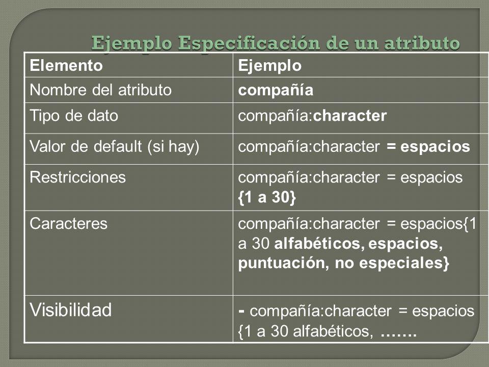 Ejemplo Especificación de un atributo