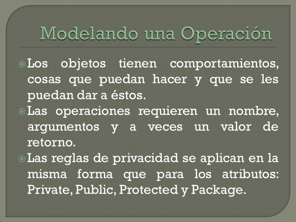 Modelando una Operación