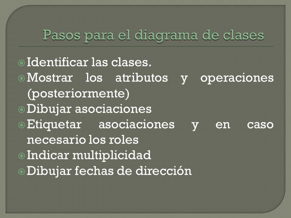 Pasos para el diagrama de clases