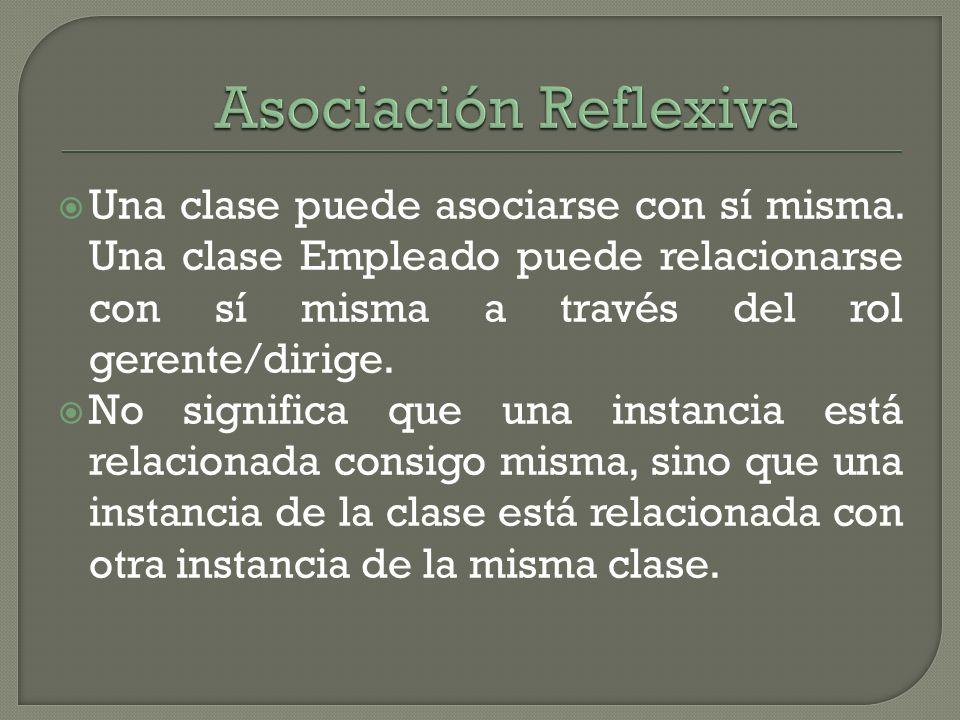 Asociación Reflexiva Una clase puede asociarse con sí misma. Una clase Empleado puede relacionarse con sí misma a través del rol gerente/dirige.