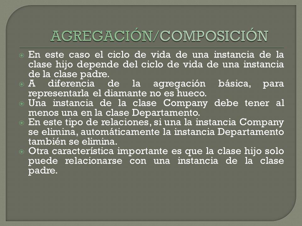 AGREGACIÓN/COMPOSICIÓN