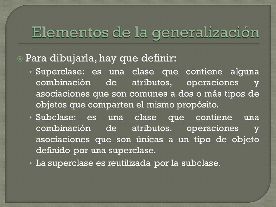 Elementos de la generalización