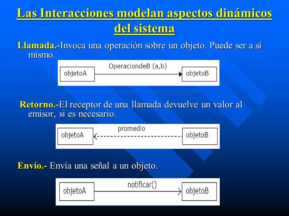 Las Interacciones modelan aspectos dinámicos del sistema