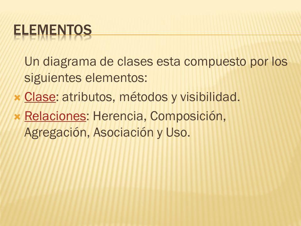 ELEMENTOS Un diagrama de clases esta compuesto por los siguientes elementos: Clase: atributos, métodos y visibilidad.