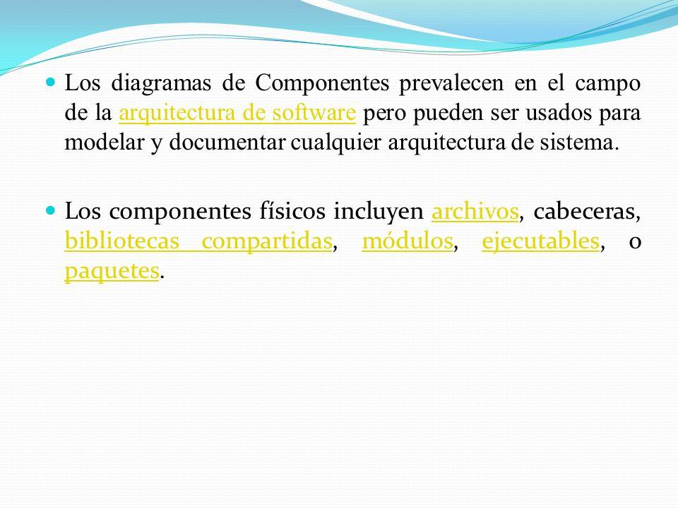 Los diagramas de Componentes prevalecen en el campo de la arquitectura de software pero pueden ser usados para modelar y documentar cualquier arquitectura de sistema.