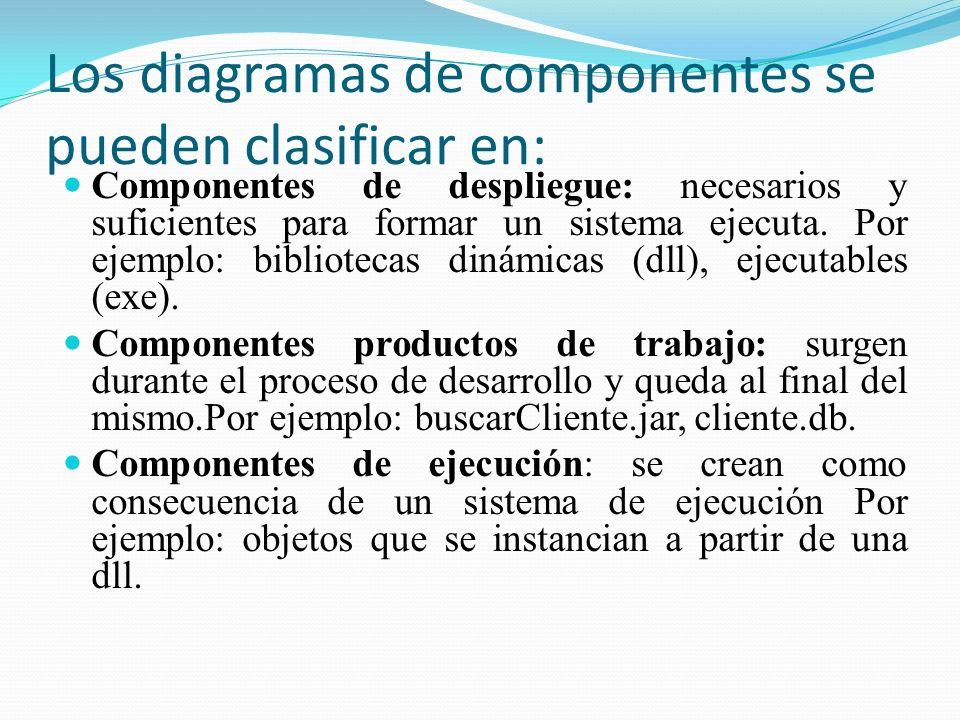 Los diagramas de componentes se pueden clasificar en: