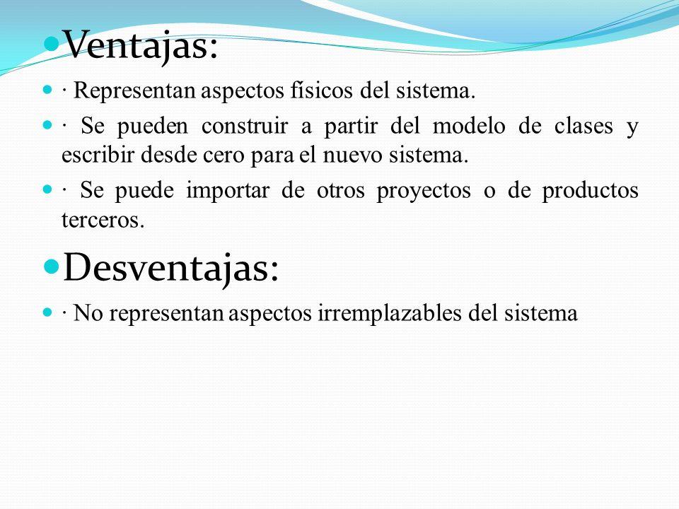 Ventajas: Desventajas: · Representan aspectos físicos del sistema.