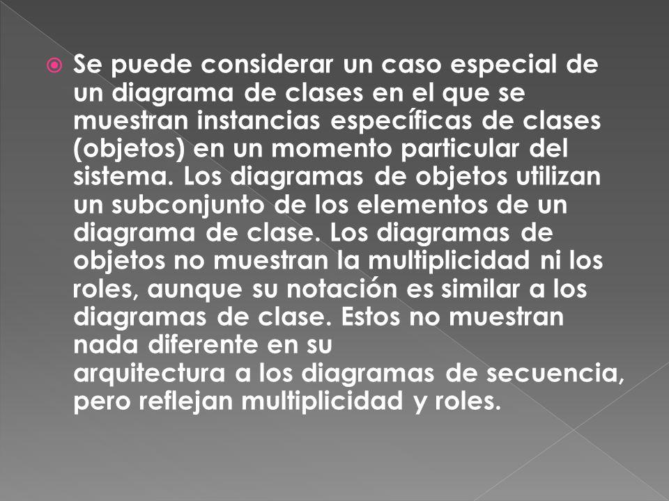 Se puede considerar un caso especial de un diagrama de clases en el que se muestran instancias específicas de clases (objetos) en un momento particular del sistema.