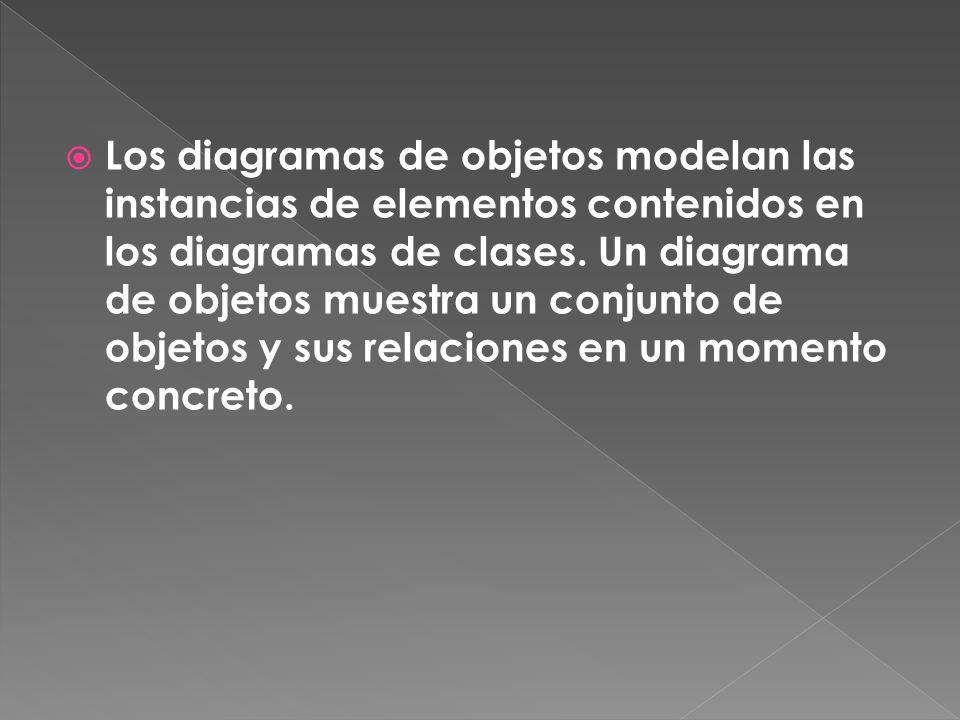 Los diagramas de objetos modelan las instancias de elementos contenidos en los diagramas de clases.