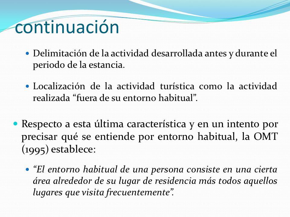 continuación Delimitación de la actividad desarrollada antes y durante el periodo de la estancia.