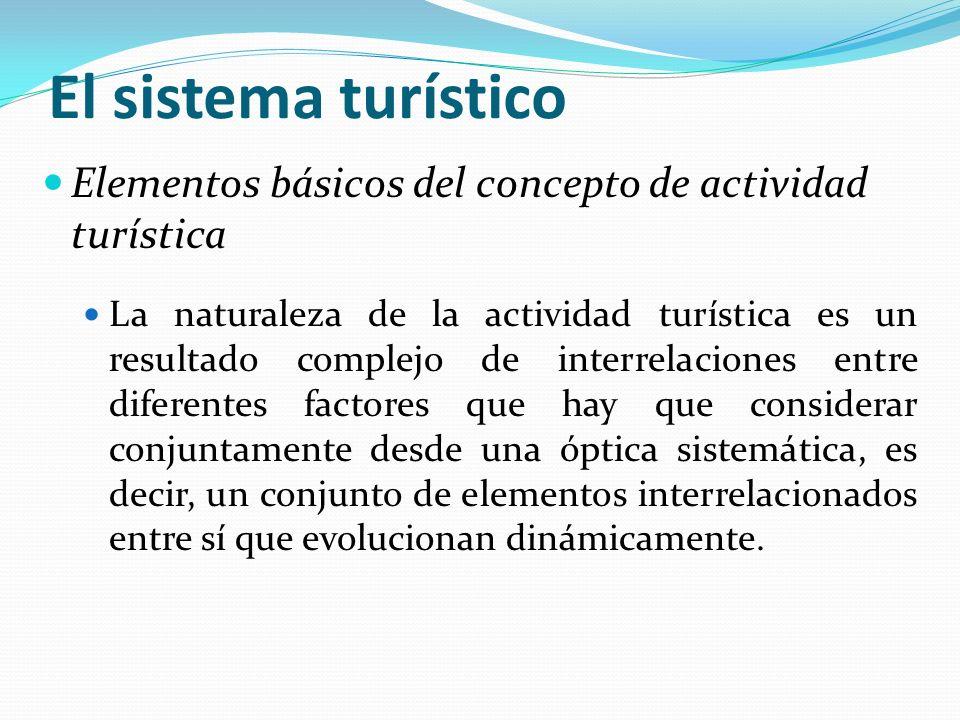 El sistema turístico Elementos básicos del concepto de actividad turística.