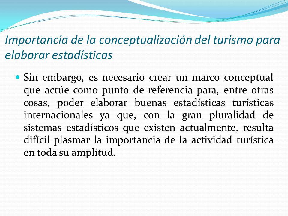 Importancia de la conceptualización del turismo para elaborar estadísticas