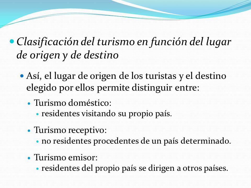 Clasificación del turismo en función del lugar de origen y de destino