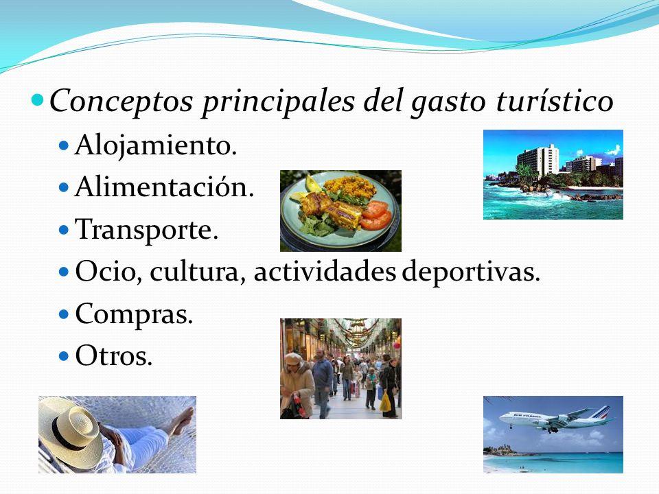 Conceptos principales del gasto turístico