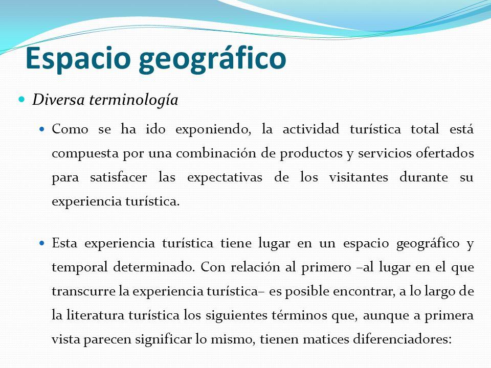 Espacio geográfico Diversa terminología