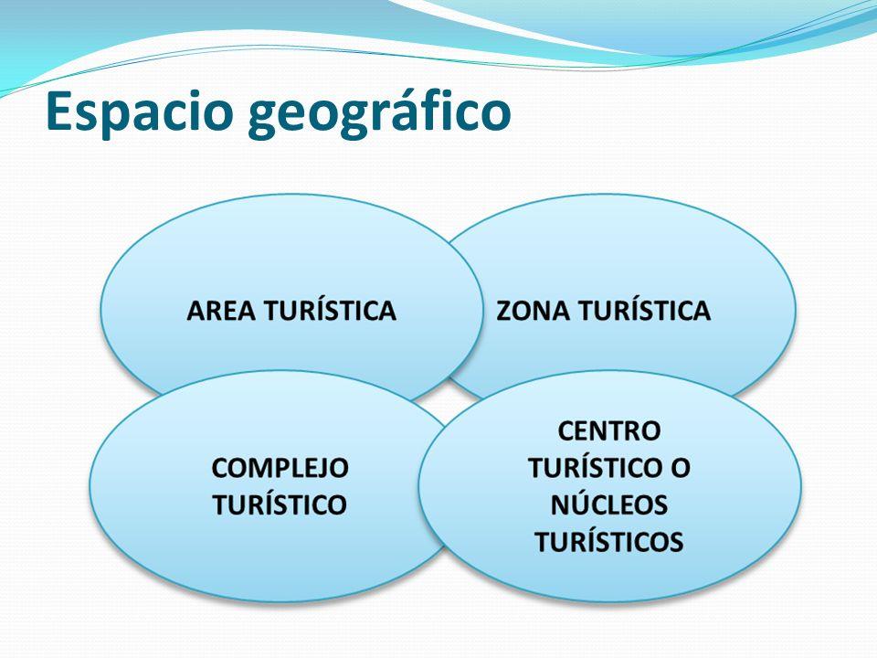 Espacio geográfico