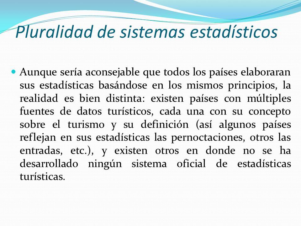 Pluralidad de sistemas estadísticos