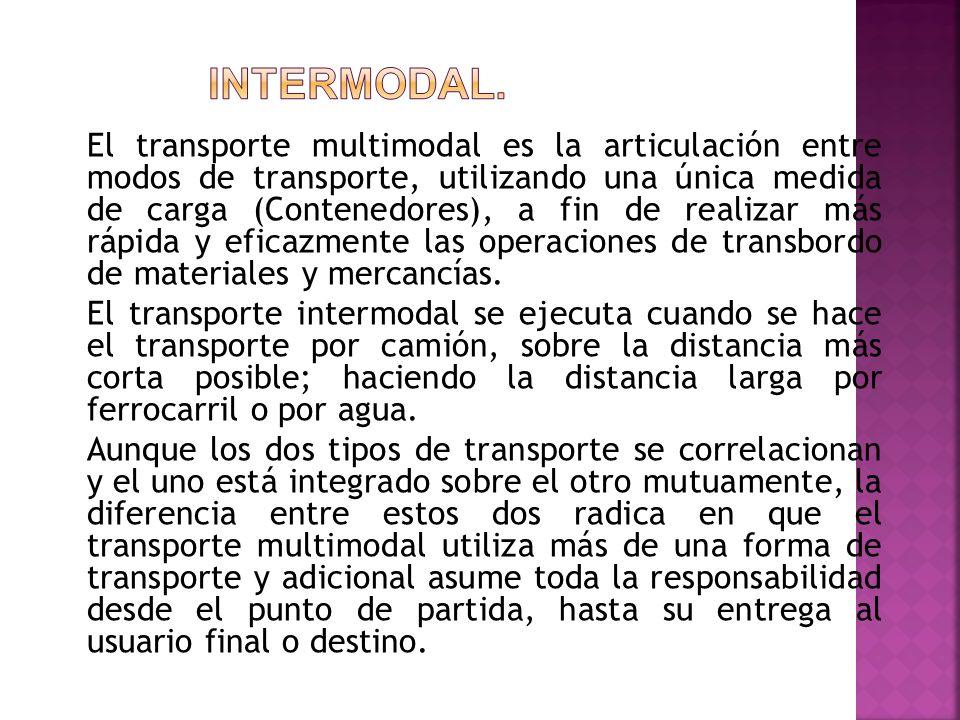 Intermodal.