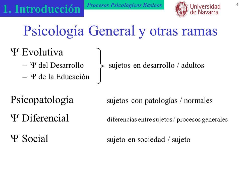 Psicología General y otras ramas