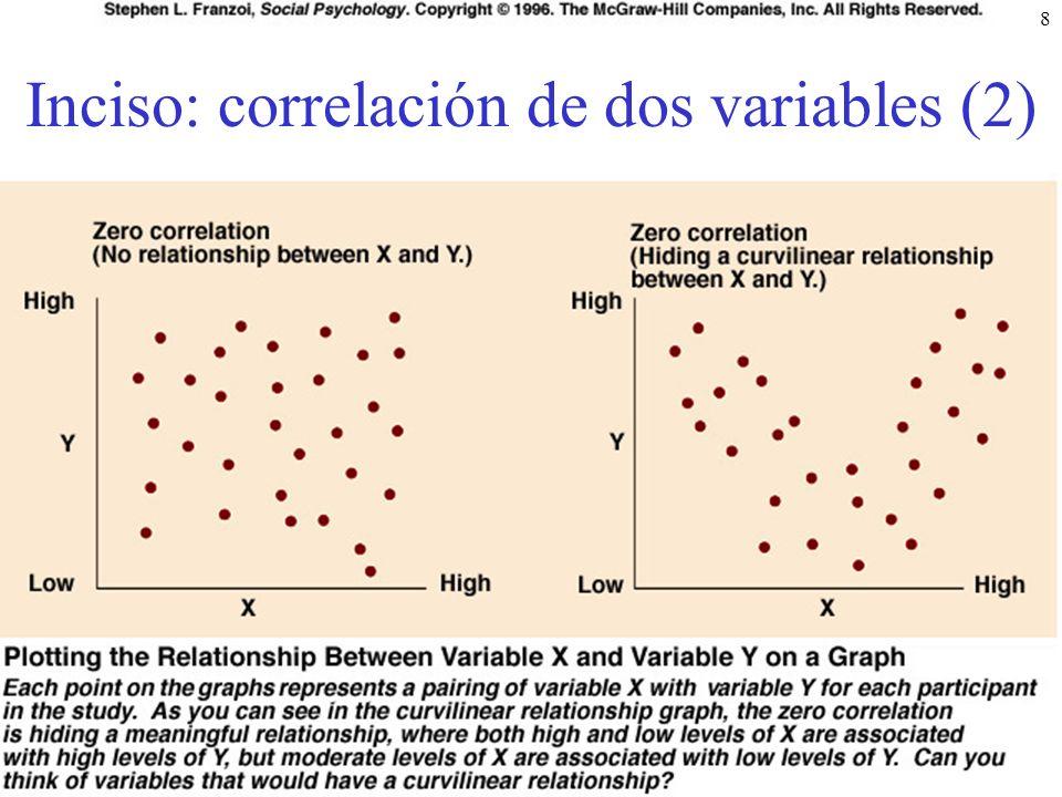 Inciso: correlación de dos variables (2)