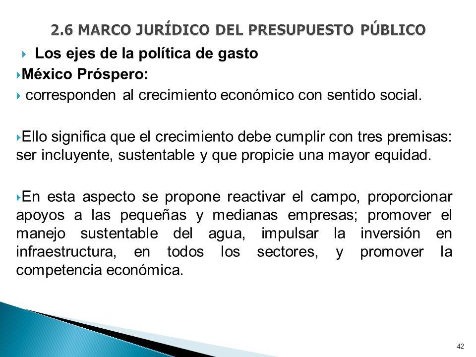2.6 MARCO JURÍDICO DEL PRESUPUESTO PÚBLICO