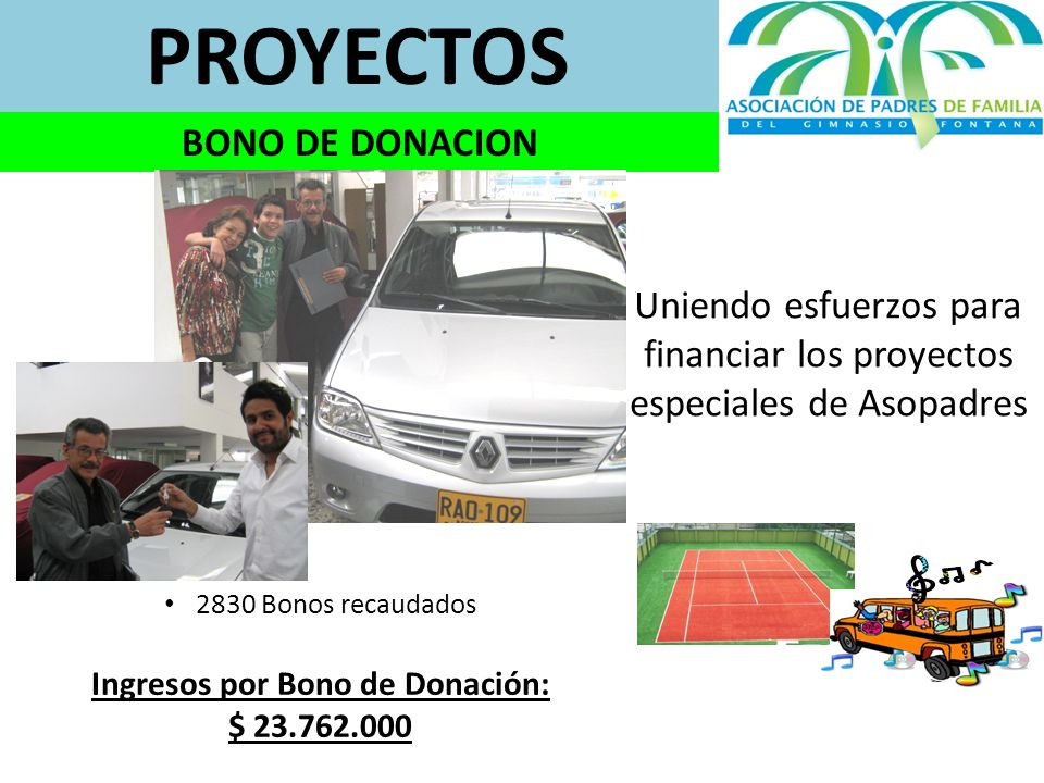 Ingresos por Bono de Donación: