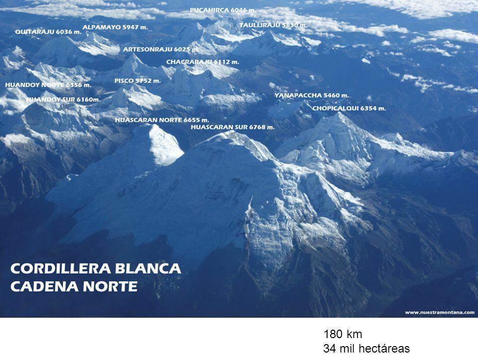 180 km 34 mil hectáreas