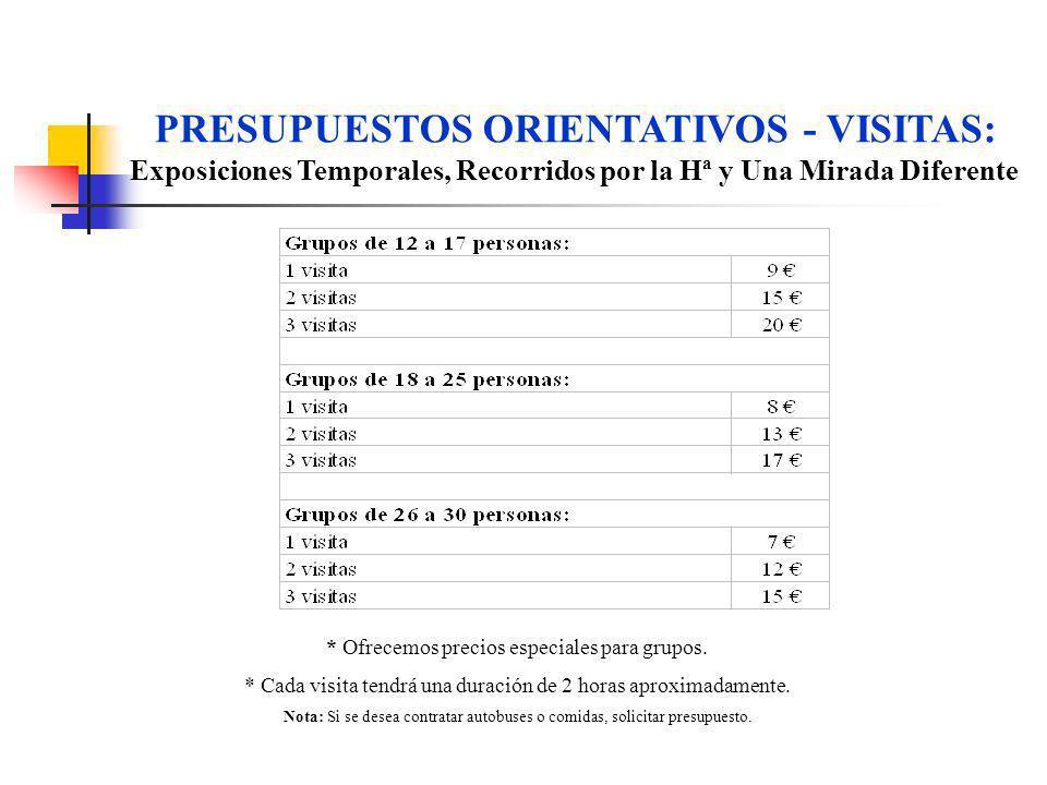 PRESUPUESTOS ORIENTATIVOS - VISITAS: