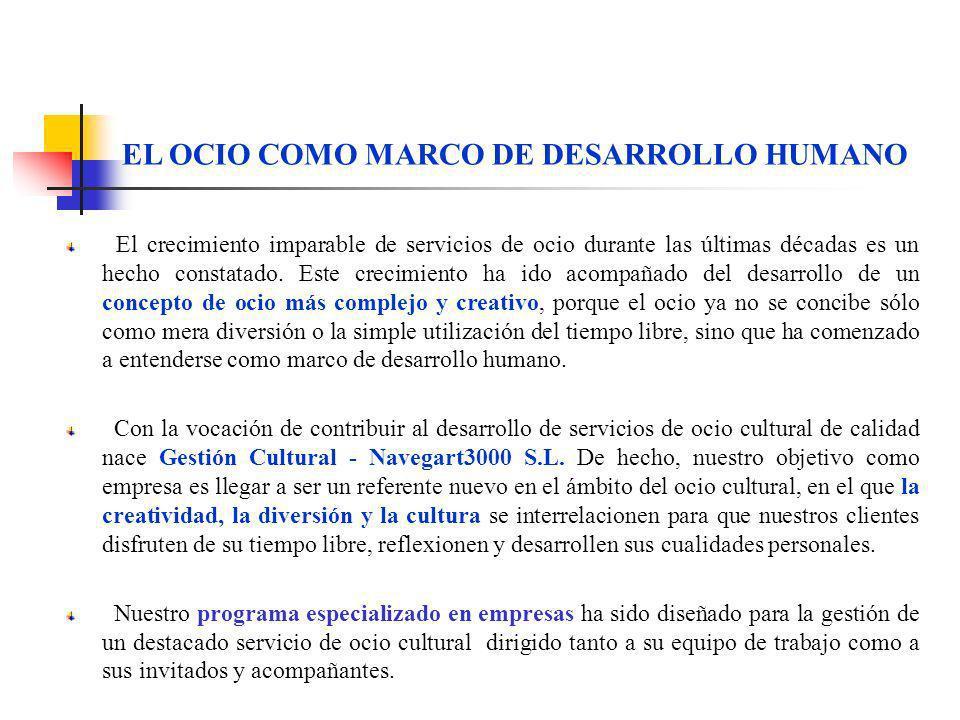 EL OCIO COMO MARCO DE DESARROLLO HUMANO