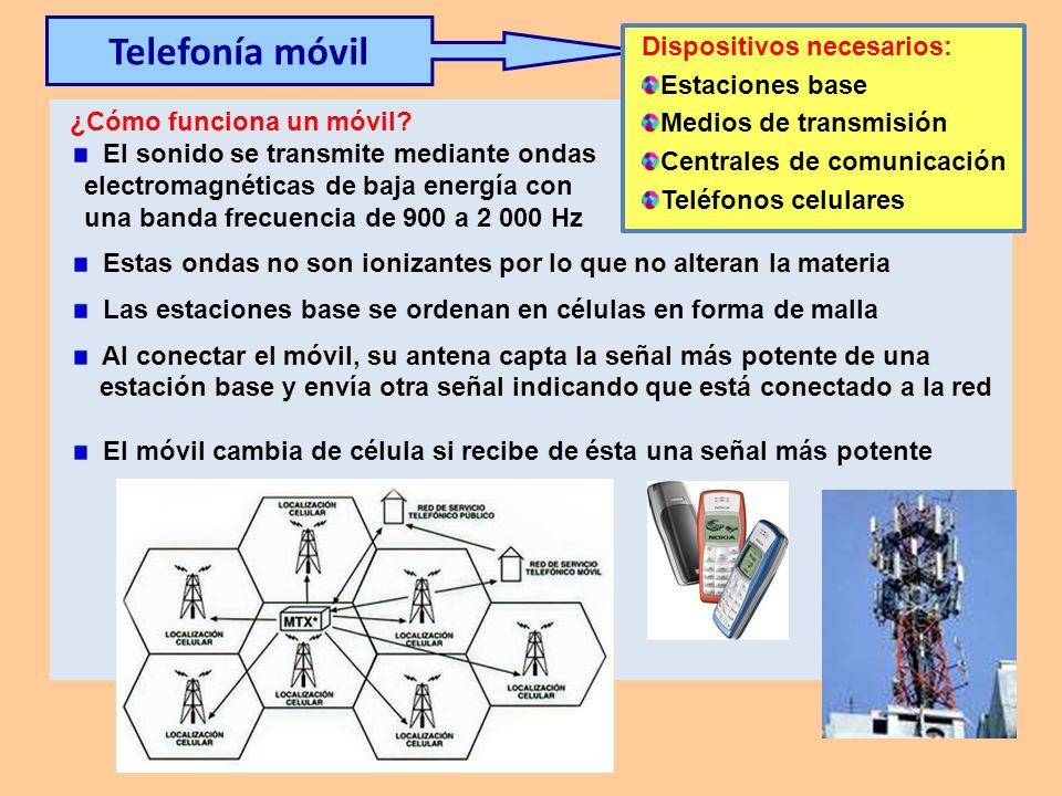 Telefonía móvil Dispositivos necesarios: Estaciones base