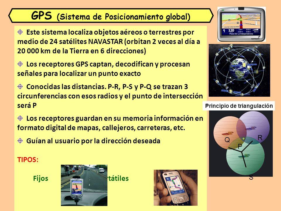 GPS (Sistema de Posicionamiento global)