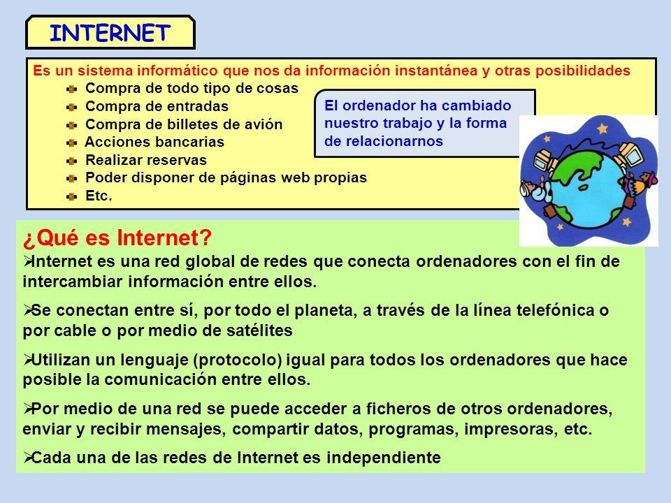 INTERNET ¿Qué es Internet