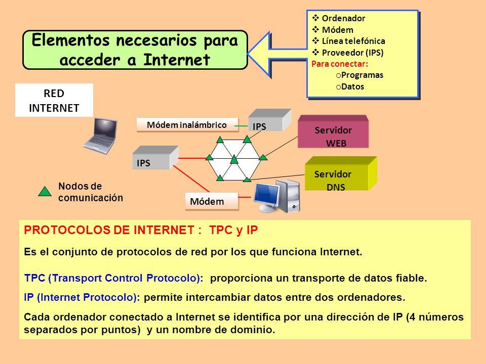 Elementos necesarios para acceder a Internet