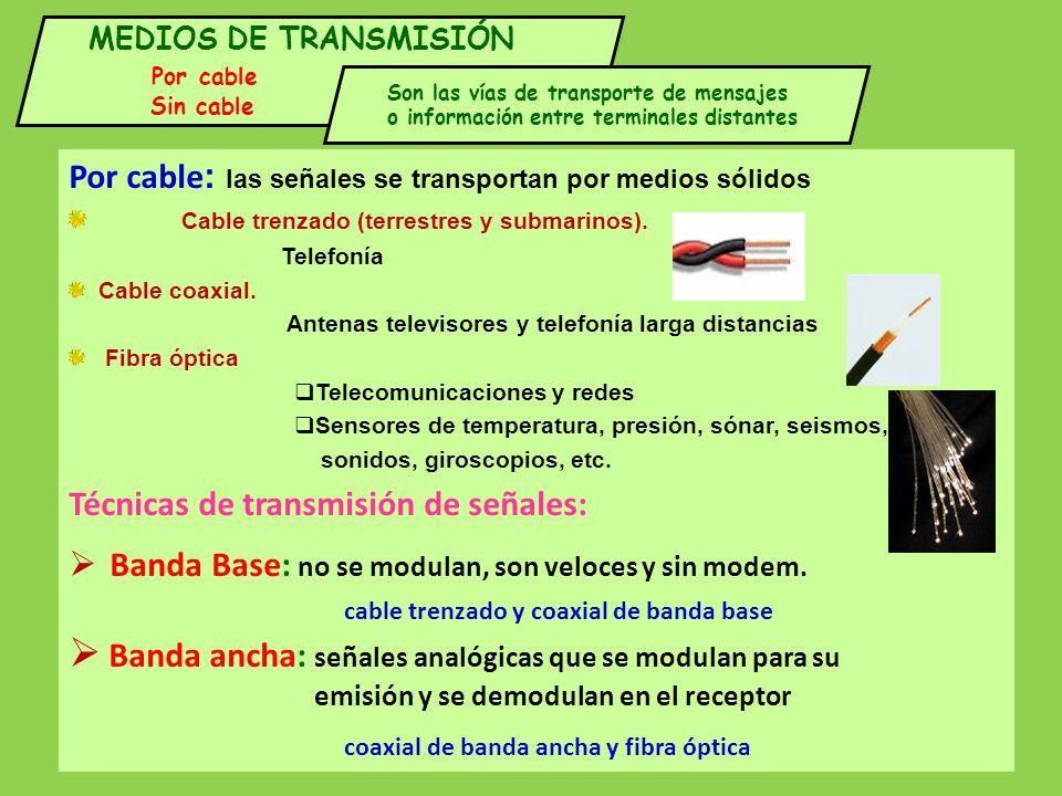 MEDIOS DE TRANSMISIÓN Por cable Sin cable