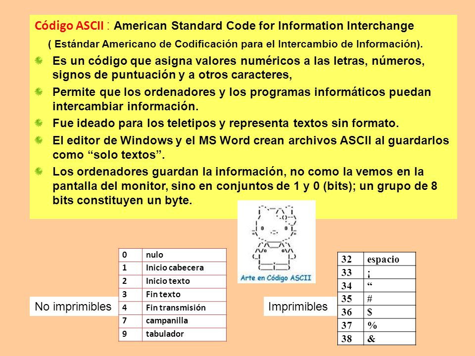 Código ASCII : American Standard Code for Information Interchange