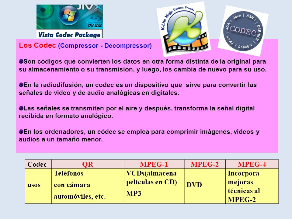 Los Codec (Compressor - Decompressor)