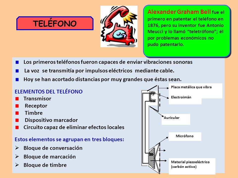 Alexander Graham Bell fue el primero en patentar el teléfono en 1876, pero su inventor fue Antonio Meucci y lo llamó teletrófono ; él por problemas económicos no pudo patentarlo.