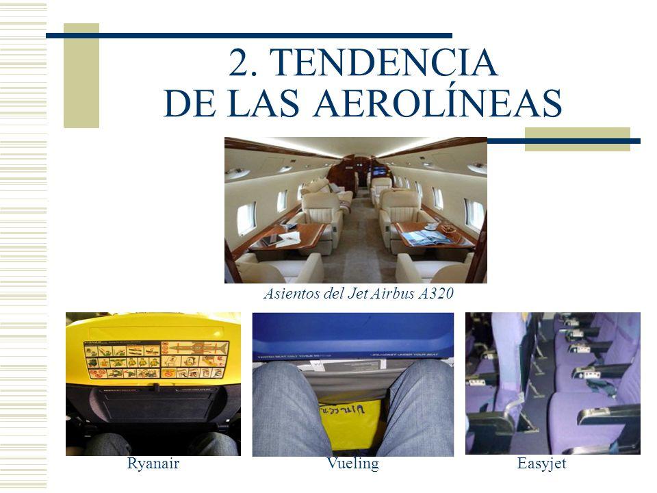 2. TENDENCIA DE LAS AEROLÍNEAS