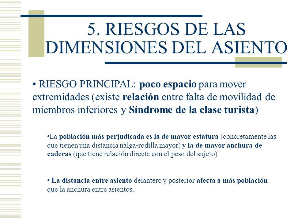 5. RIESGOS DE LAS DIMENSIONES DEL ASIENTO