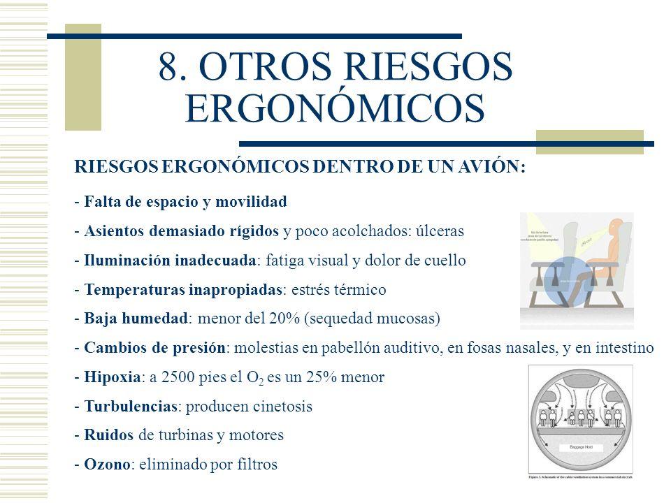 8. OTROS RIESGOS ERGONÓMICOS