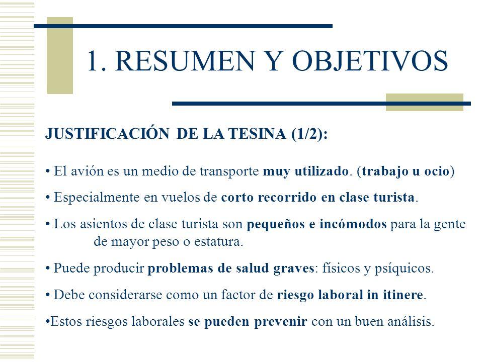 1. RESUMEN Y OBJETIVOS JUSTIFICACIÓN DE LA TESINA (1/2):