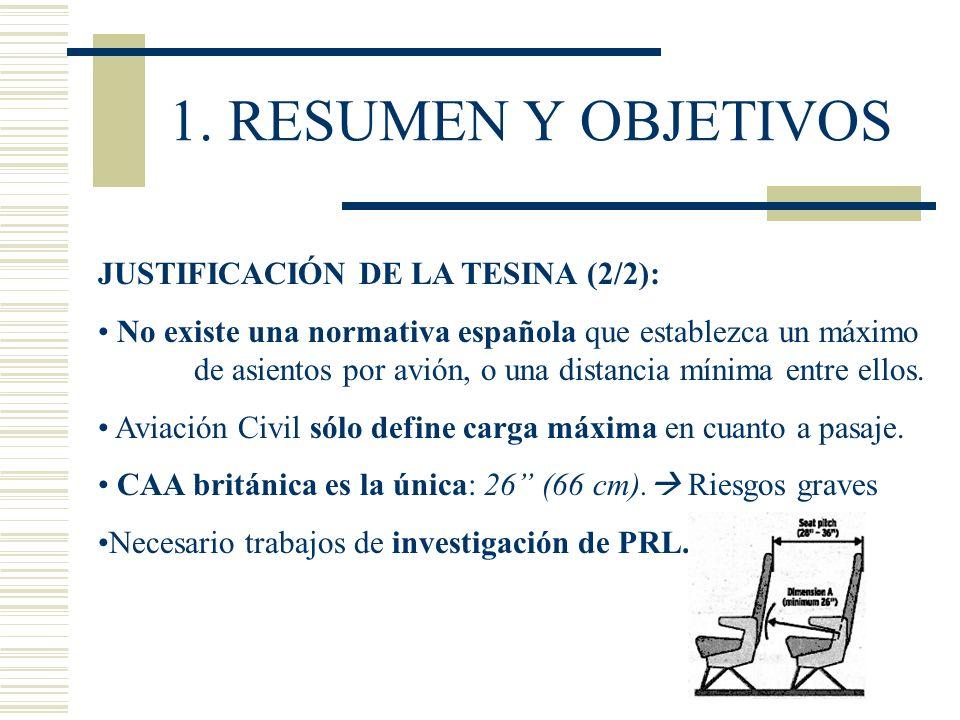 1. RESUMEN Y OBJETIVOS JUSTIFICACIÓN DE LA TESINA (2/2):