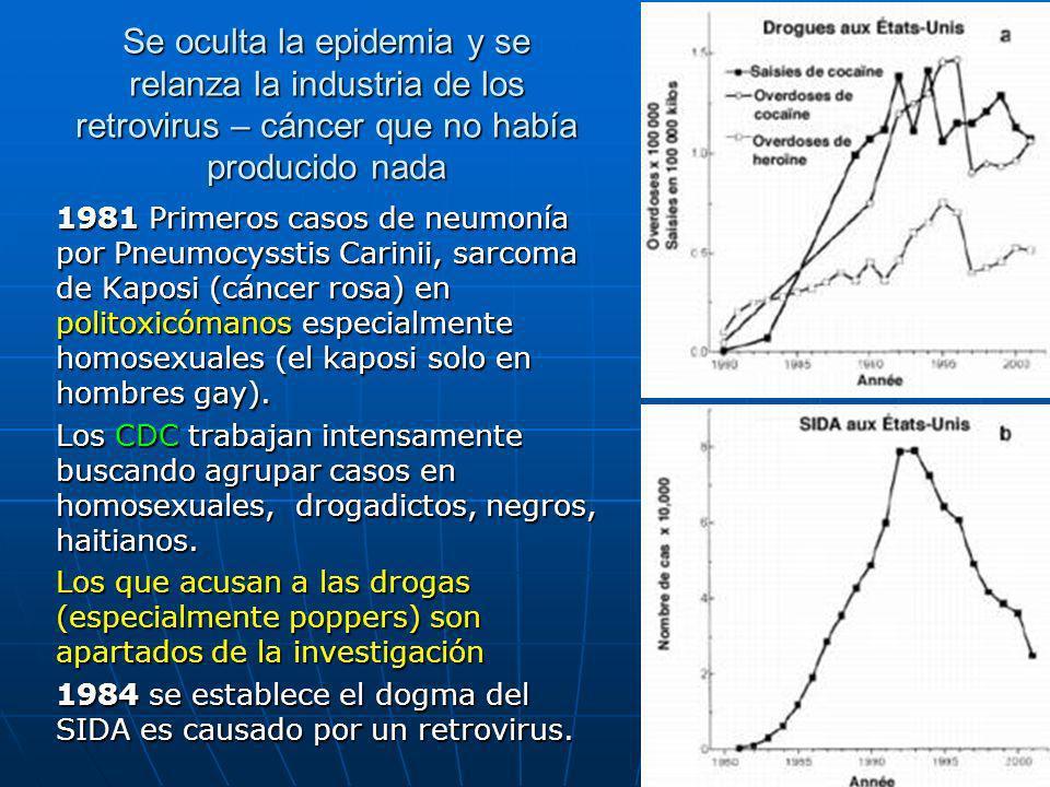 Se oculta la epidemia y se relanza la industria de los retrovirus – cáncer que no había producido nada